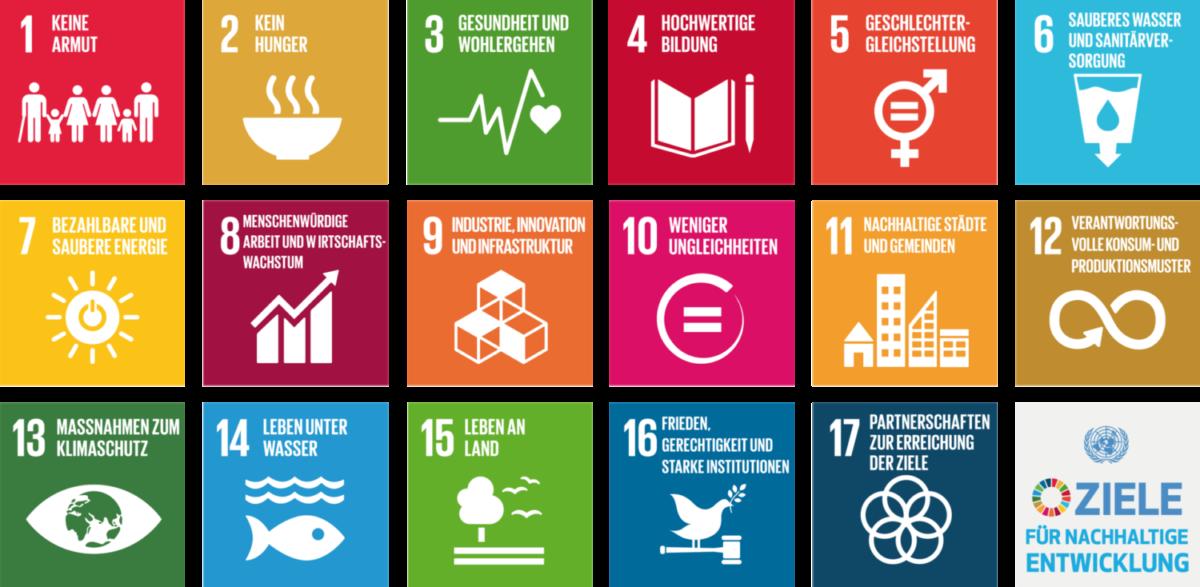 Übersicht der 17 Ziele für nachhaltige Entwicklung von der UNO. Hierzu gehören Massnahmen zum Klimaschutz, menschenwürdige Arbeit und Wirtschaftswachstum und einige mehr.